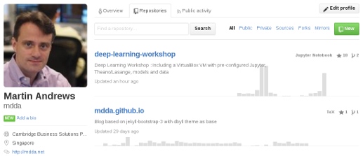TensorFlow and Deep Learning Singapore : Nov-2018 : Learning