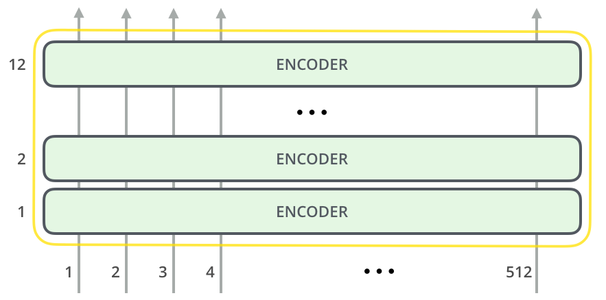 TensorFlow and Deep Learning : July-2019 : AI Day : XLNet